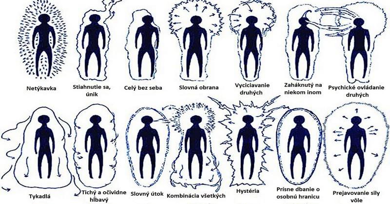 Ľudia si medzi sebou vymieňajú energiu podobne ako rastliny