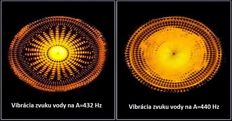 """Ako znie """"zázračný tón"""" 432 Hz (počúvajte): Liečivá frekvencia na zvýšenie vašej vibrácie"""