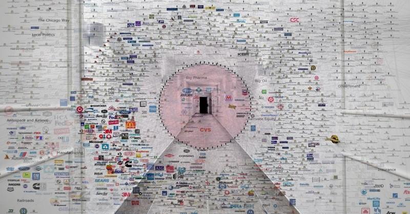 Tabuľka, ktorá odhaľuje, ako skupina Bilderberg ovláda celý svet