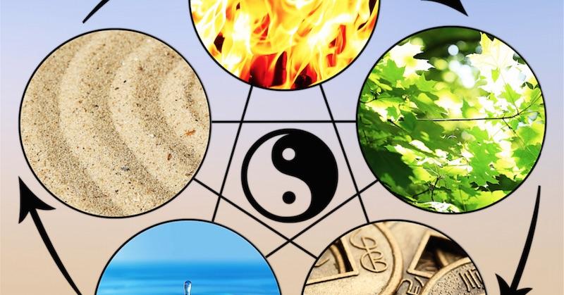 Vaša osobnosť aenergetický typ podľa 5 elementov